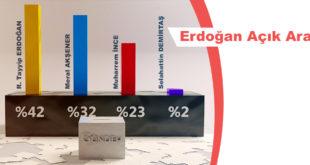 Erdoğan Açık Ara